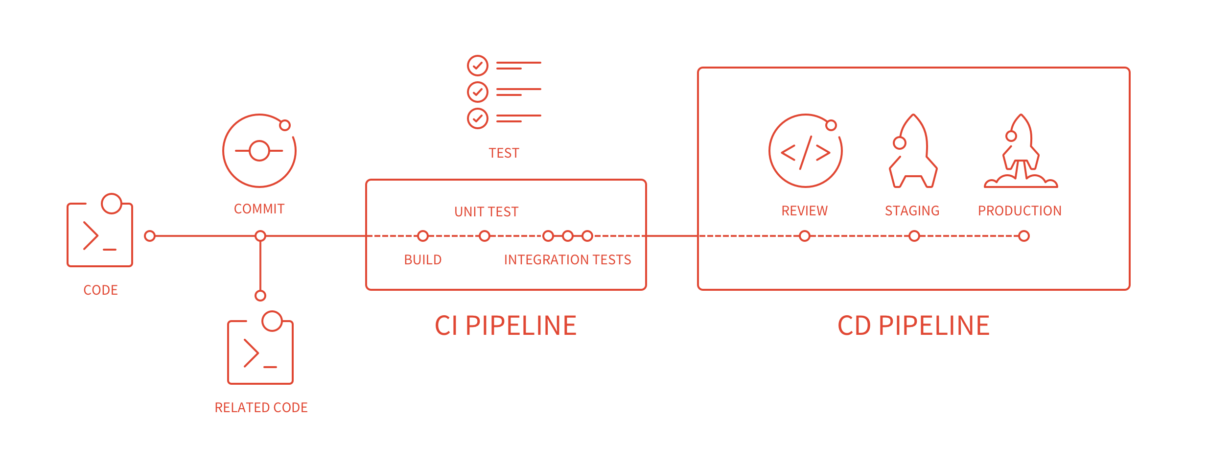 cicd_pipeline_infograph